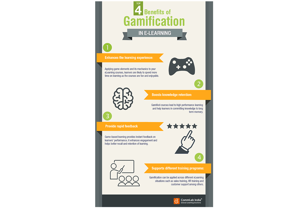 Gamification and Training